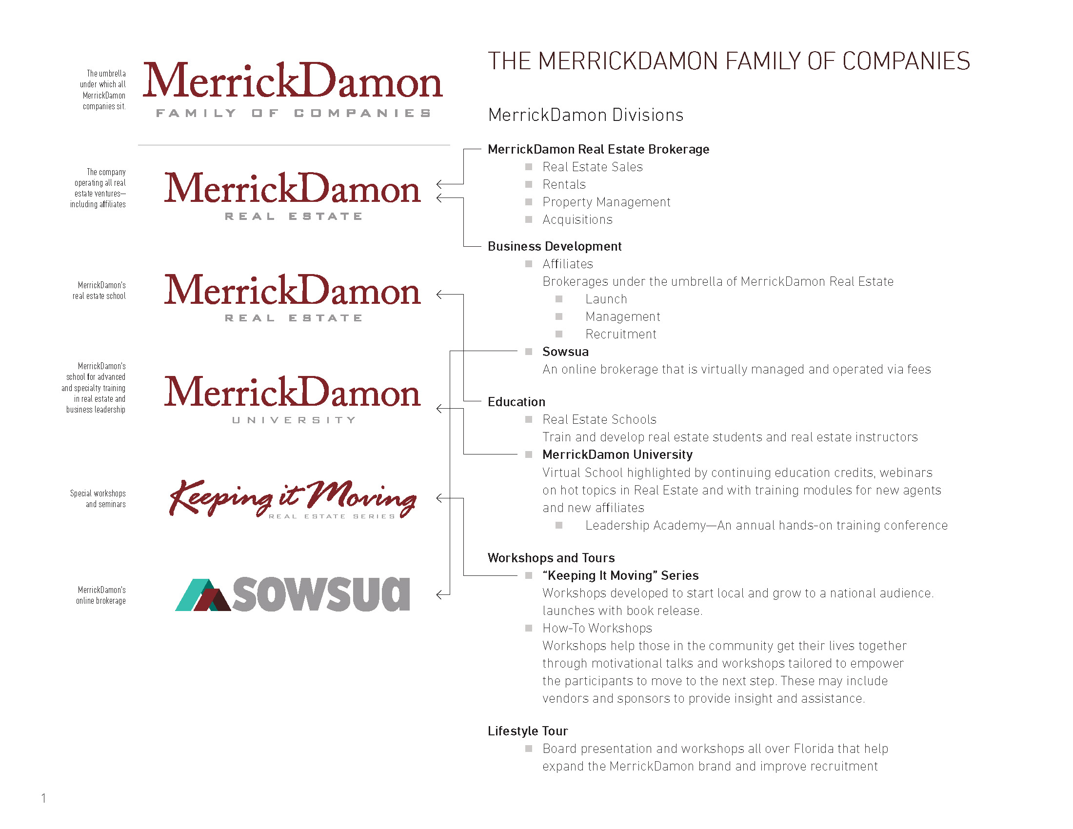 MerrickDamon Real Estate Brand Development | one small studio